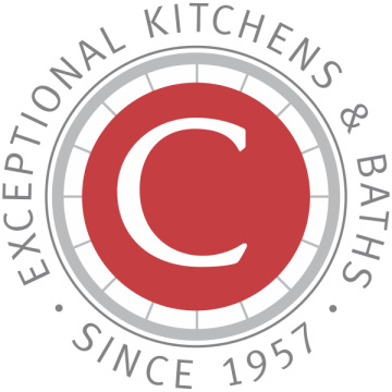 Custom Kitchens, Inc.