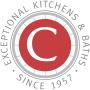 Custom Kitchens, Inc.